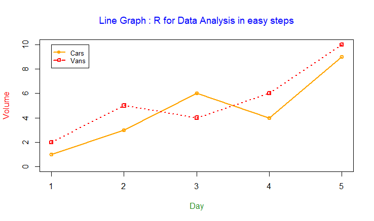 In Easy Steps R for Data Analysis in easy steps - ebook (PDF